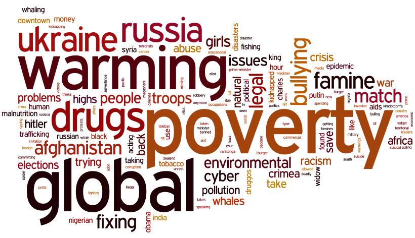 global_issues